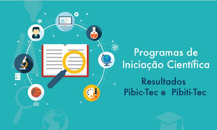 Propesq divulga resultado final de Programas de IC